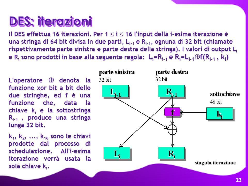 23 Il DES effettua 16 iterazioni. Per 1 i 16 l'input della i-esima iterazione è una stringa di 64 bit divisa in due parti, L i-1 e R i-1, ognuna di 32