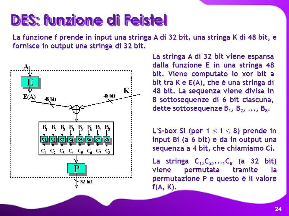 24 DES: funzione di Feistel La funzione f prende in input una stringa A di 32 bit, una stringa K di 48 bit, e fornisce in output una stringa di 32 bit