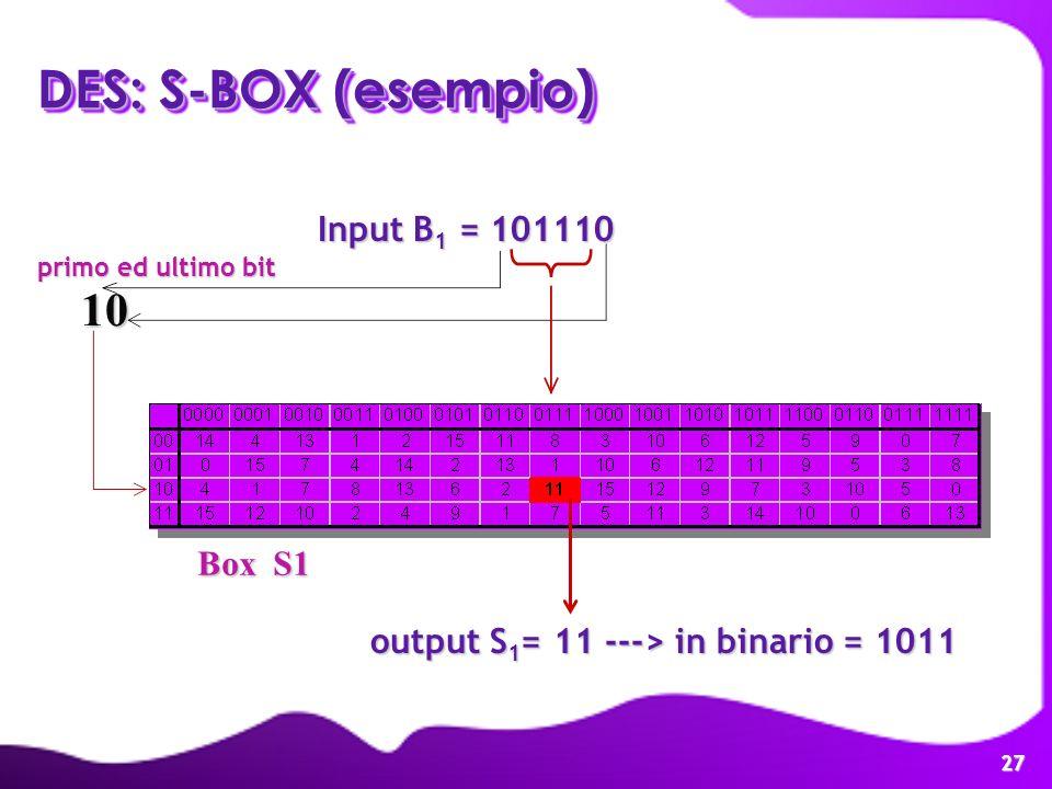 27 Box S1 Input B 1 = 101110 10 primo ed ultimo bit output S 1 = 11 ---> in binario = 1011 DES: S-BOX (esempio)