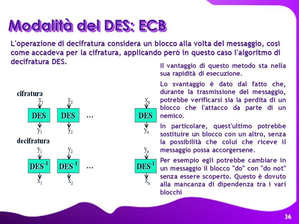 36 L'operazione di decifratura considera un blocco alla volta del messaggio, così come accadeva per la cifratura, applicando però in questo caso l'alg