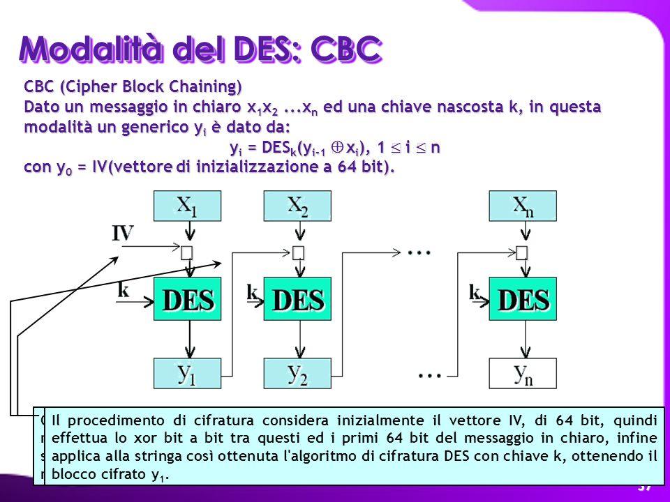 37 Modalità del DES: CBC CBC (Cipher Block Chaining) Dato un messaggio in chiaro x 1 x 2...x n ed una chiave nascosta k, in questa modalità un generic