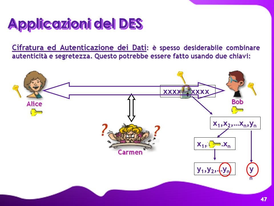 47 x 1,x 2,…x n,y n Applicazioni del DES Cifratura ed Autenticazione dei Dati : è spesso desiderabile combinare autenticità e segretezza. Questo potre