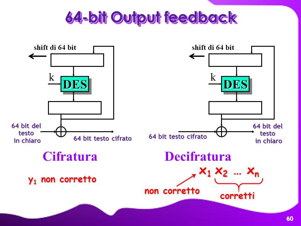 60 64-bit Output feedback Cifratura Decifratura DESDES k 64 bit del testo in chiaro shift di 64 bit DESDES 64 bit del testo in chiaro k shift di 64 bi