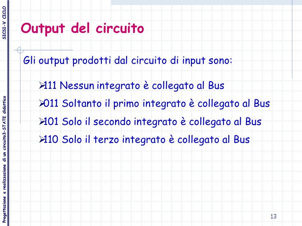13 Output del circuito Gli output prodotti dal circuito di input sono: 111 Nessun integrato è collegato al Bus 011 Soltanto il primo integrato è colle