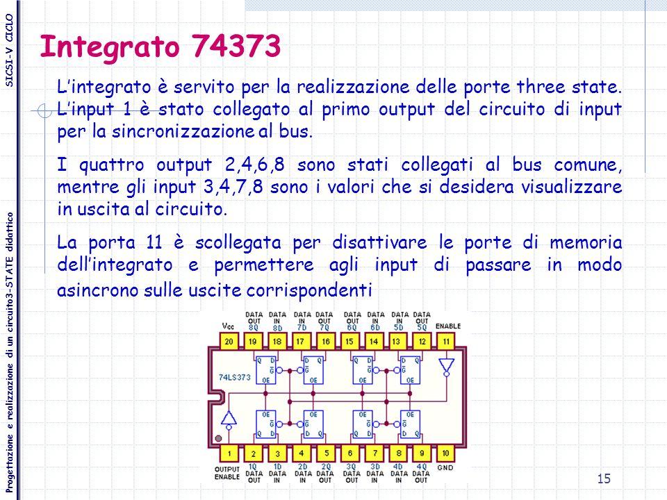 15 Integrato 74373 Lintegrato è servito per la realizzazione delle porte three state. Linput 1 è stato collegato al primo output del circuito di input