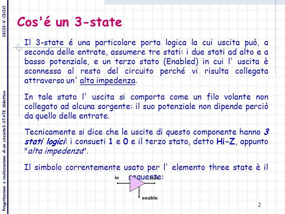2 Cos'é un 3-state Il 3-state é una particolare porta logica la cui uscita può, a seconda delle entrate, assumere tre stati: i due stati ad alto e a b