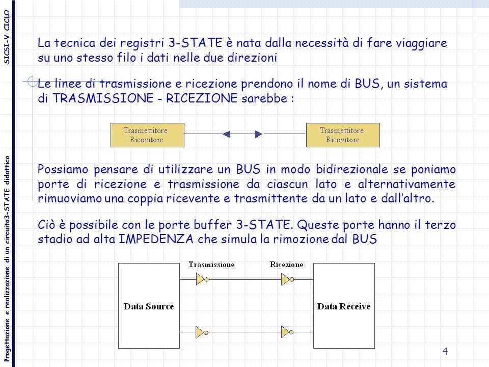 4 Progettazione e realizzazione di un circuito3-STATE didattico SICSI-V CICLO La tecnica dei registri 3-STATE è nata dalla necessità di fare viaggiare