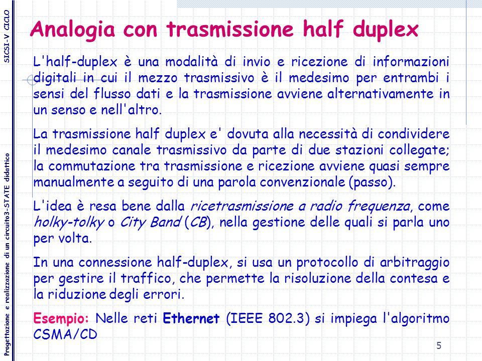 5 Analogia con trasmissione half duplex L'half-duplex è una modalità di invio e ricezione di informazioni digitali in cui il mezzo trasmissivo è il me