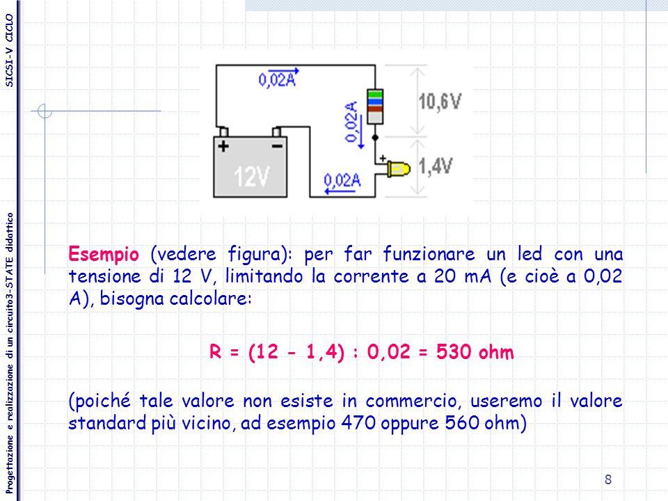 8 Esempio (vedere figura): per far funzionare un led con una tensione di 12 V, limitando la corrente a 20 mA (e cioè a 0,02 A), bisogna calcolare: R =