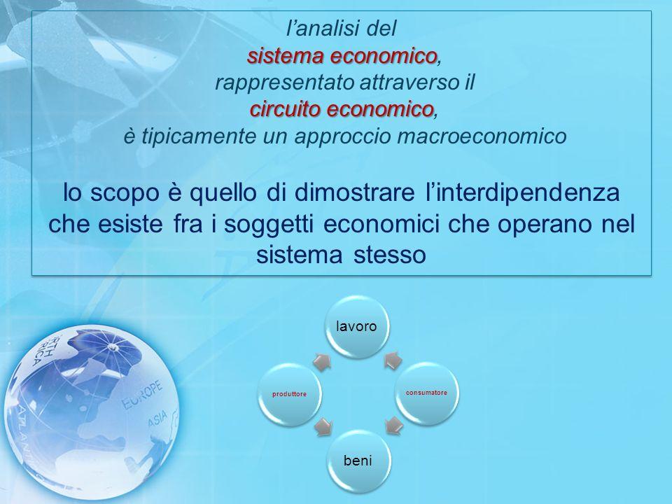 lanalisi del sistema economico sistema economico, rappresentato attraverso il circuito economico circuito economico, è tipicamente un approccio macroe