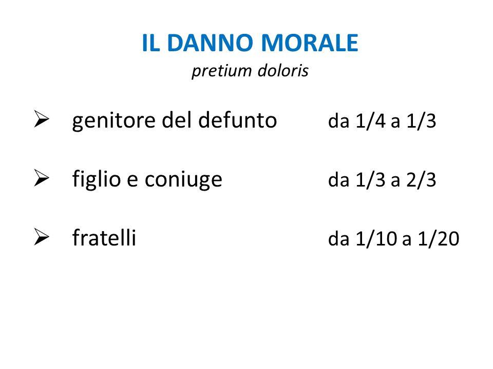 IL DANNO MORALE pretium doloris genitore del defunto da 1/4 a 1/3 figlio e coniuge da 1/3 a 2/3 fratelli da 1/10 a 1/20