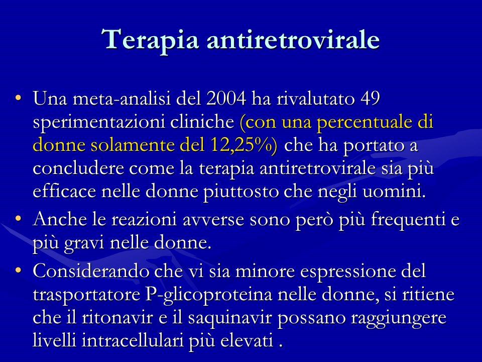 Terapia antiretrovirale Una meta-analisi del 2004 ha rivalutato 49 sperimentazioni cliniche (con una percentuale di donne solamente del 12,25%) che ha