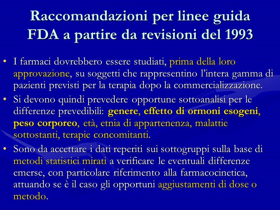 Raccomandazioni per linee guida FDA a partire da revisioni del 1993 I farmaci dovrebbero essere studiati, prima della loro approvazione, su soggetti c