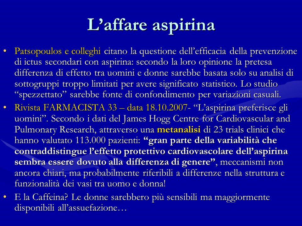 Laffare aspirina Patsopoulos e colleghi citano la questione dellefficacia della prevenzione di ictus secondari con aspirina: secondo la loro opinione