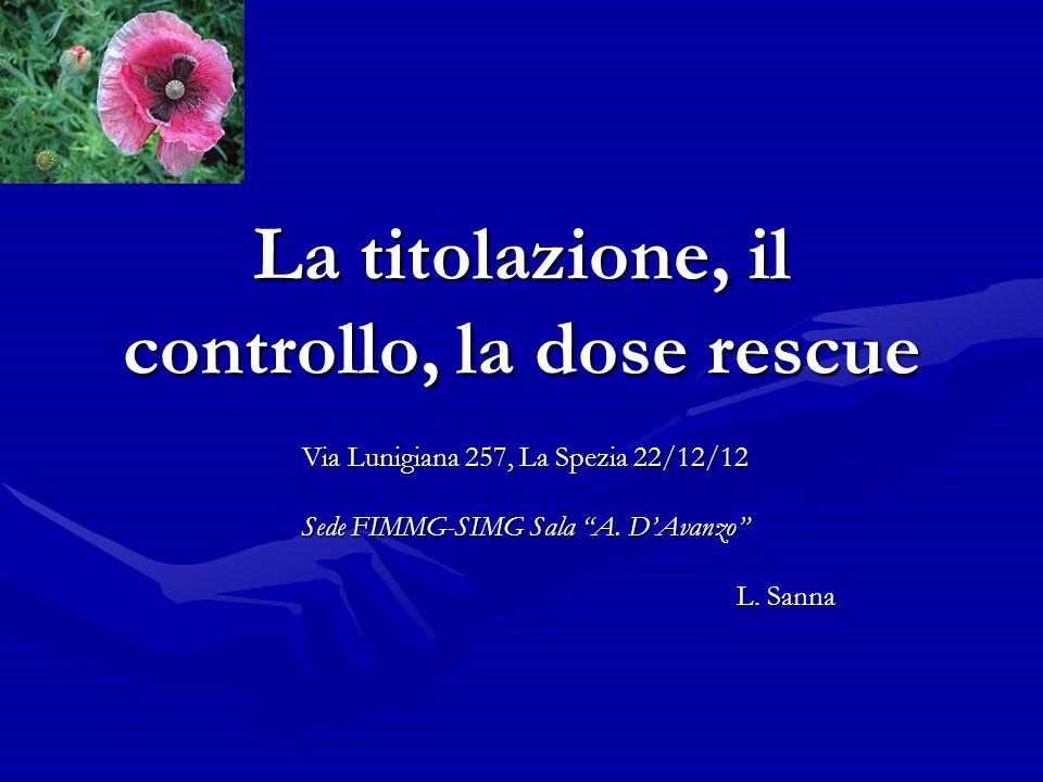 La titolazione, il controllo, la dose rescue Via Lunigiana 257, La Spezia 22/12/12 Sede FIMMG-SIMG Sala A.