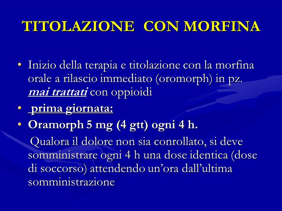 TITOLAZIONE CON MORFINA Inizio della terapia e titolazione con la morfina orale a rilascio immediato (oromorph) in pz.