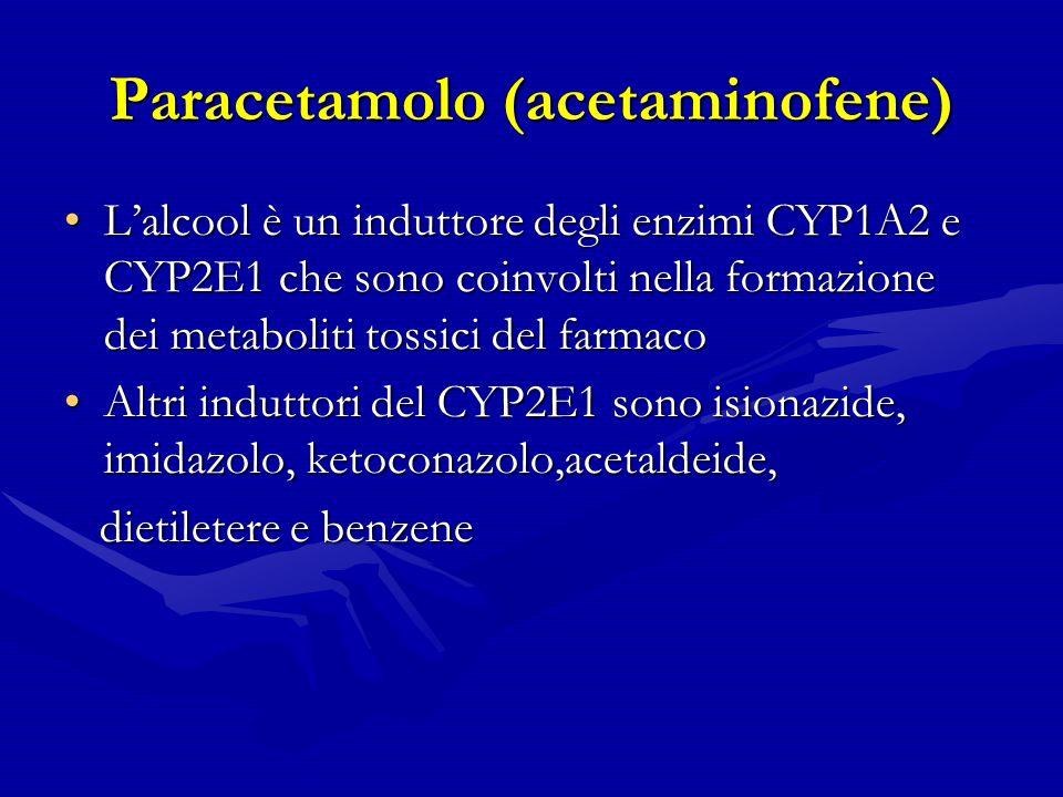 Paracetamolo (acetaminofene) Lalcool è un induttore degli enzimi CYP1A2 e CYP2E1 che sono coinvolti nella formazione dei metaboliti tossici del farmacoLalcool è un induttore degli enzimi CYP1A2 e CYP2E1 che sono coinvolti nella formazione dei metaboliti tossici del farmaco Altri induttori del CYP2E1 sono isionazide, imidazolo, ketoconazolo,acetaldeide,Altri induttori del CYP2E1 sono isionazide, imidazolo, ketoconazolo,acetaldeide, dietiletere e benzene dietiletere e benzene