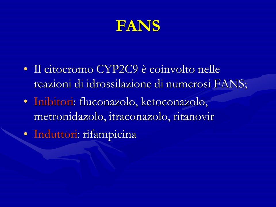 FANS Il citocromo CYP2C9 è coinvolto nelle reazioni di idrossilazione di numerosi FANS;Il citocromo CYP2C9 è coinvolto nelle reazioni di idrossilazione di numerosi FANS; Inibitori: fluconazolo, ketoconazolo, metronidazolo, itraconazolo, ritanovirInibitori: fluconazolo, ketoconazolo, metronidazolo, itraconazolo, ritanovir Induttori: rifampicinaInduttori: rifampicina