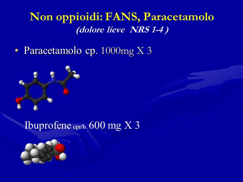 Non oppioidi: FANS, Paracetamolo (dolore lieve NRS 1-4 ) Paracetamolo cp.