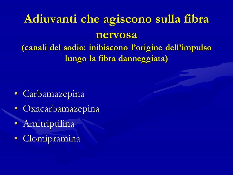 Adiuvanti che agiscono a livello sulla sinapsi tra il primo e il secondo neurone spinale Gabapentin (canali del Ca)Gabapentin (canali del Ca) Pregabalin (canali del Ca)Pregabalin (canali del Ca) da utilizzare in caso di lesione della fibra nervosa da utilizzare in caso di lesione della fibra nervosa Clonazepam (Rivotril) (recettori GABA)Clonazepam (Rivotril) (recettori GABA) Baclofen (Lioresal) (recettori GABA)Baclofen (Lioresal) (recettori GABA) da utilizzare nel dolore di tipo infiammatorio da utilizzare nel dolore di tipo infiammatorio Antidepressivi (recettori 5HT)Antidepressivi (recettori 5HT) - amitriptilina, clomipramina (dolore neuropatico) - amitriptilina, clomipramina (dolore neuropatico) - SNRI (duloxetina) (dolore neuropatico diabetico) - SNRI (duloxetina) (dolore neuropatico diabetico)