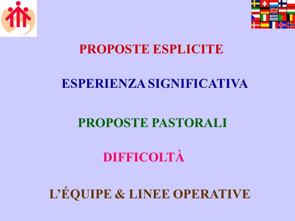 PROPOSTE ESPLICITE ESPERIENZA SIGNIFICATIVA PROPOSTE PASTORALI DIFFICOLTÀ LÉQUIPE & LINEE OPERATIVE