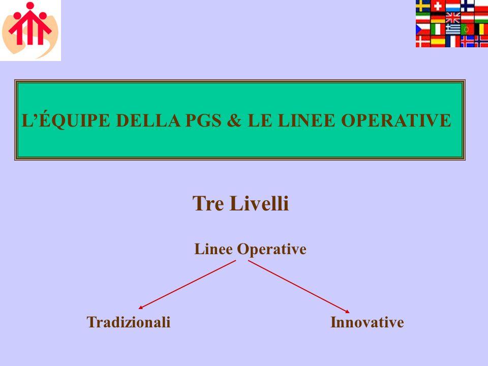 LÉQUIPE DELLA PGS & LE LINEE OPERATIVE Tre Livelli Linee Operative TradizionaliInnovative