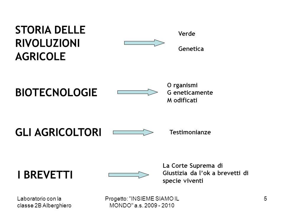OGM… LE BIOTECNOLOGIE Operano invadendo il nucleo della cellula Come.