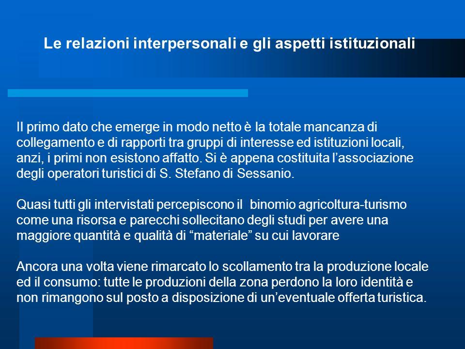 I processi di integrazione intersettoriali e intra- settoriali Lunica forma di interazione che viene in mente a tutti è quella con i ristoranti che co