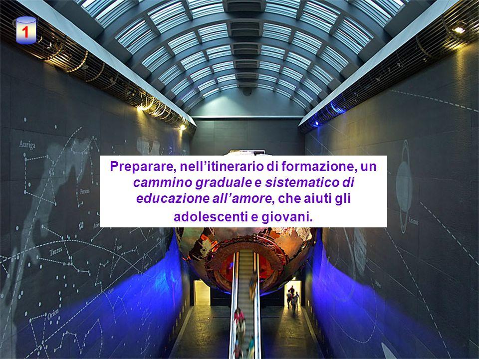 1 Preparare, nellitinerario di formazione, un cammino graduale e sistematico di educazione allamore, che aiuti gli adolescenti e giovani.