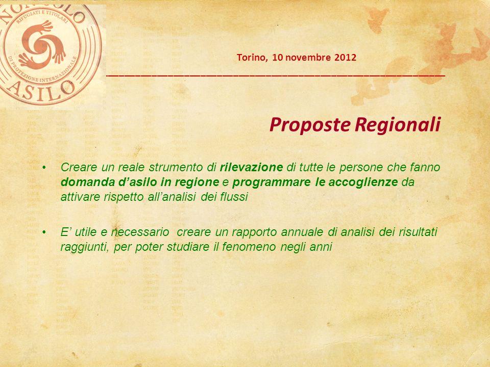 Torino, 10 novembre 2012 __________________________________________________________________________ Creare un reale strumento di rilevazione di tutte le persone che fanno domanda dasilo in regione e programmare le accoglienze da attivare rispetto allanalisi dei flussi E utile e necessario creare un rapporto annuale di analisi dei risultati raggiunti, per poter studiare il fenomeno negli anni Proposte Regionali