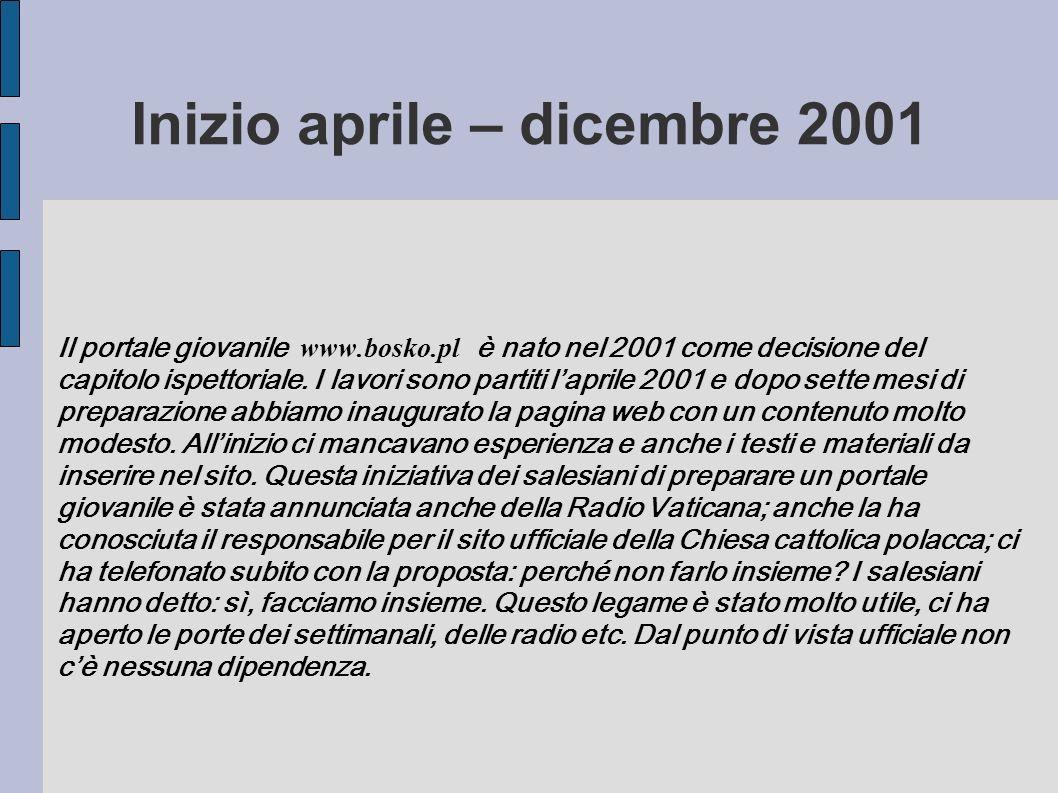 Inizio aprile – dicembre 2001 Il portale giovanile www.bosko.pl è nato nel 2001 come decisione del capitolo ispettoriale.