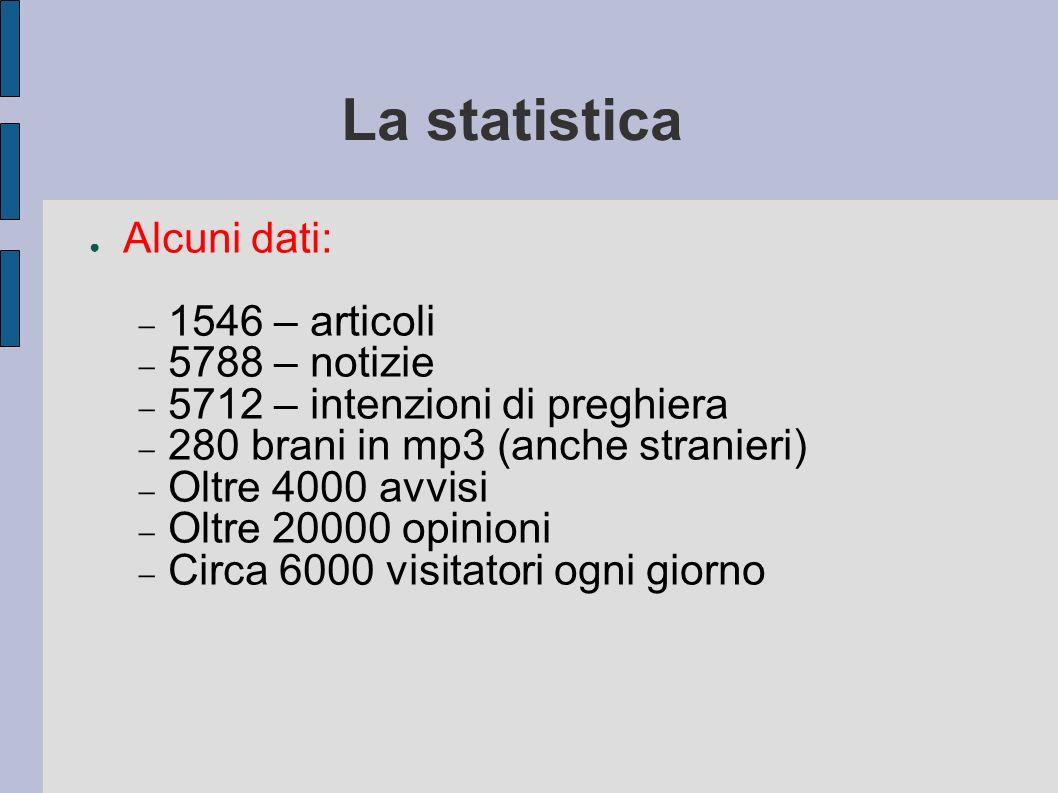 La statistica Alcuni dati: 1546 – articoli 5788 – notizie 5712 – intenzioni di preghiera 280 brani in mp3 (anche stranieri) Oltre 4000 avvisi Oltre 20000 opinioni Circa 6000 visitatori ogni giorno