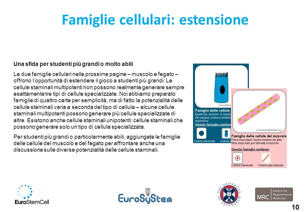 Famiglie cellulari: estensione Una sfida per studenti più grandi o molto abili Le due famiglie cellulari nelle prossime pagine – muscolo e fegato – of