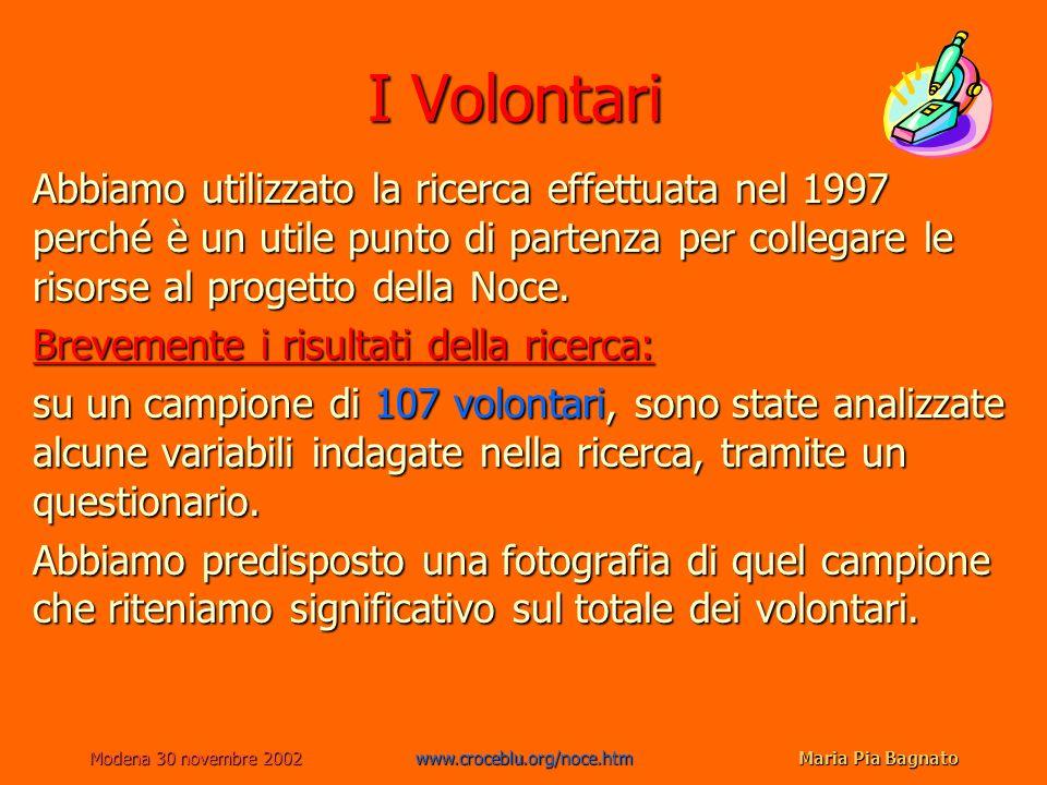 Modena 30 novembre 2002www.croceblu.org/noce.htmMaria Pia Bagnato Abbiamo utilizzato la ricerca effettuata nel 1997 perché è un utile punto di partenza per collegare le risorse al progetto della Noce.