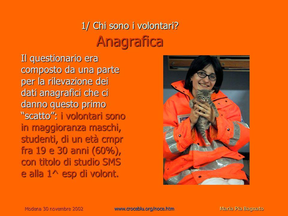 Modena 30 novembre 2002www.croceblu.org/noce.htmMaria Pia Bagnato Il questionario era composto da una parte per la rilevazione dei dati anagrafici che
