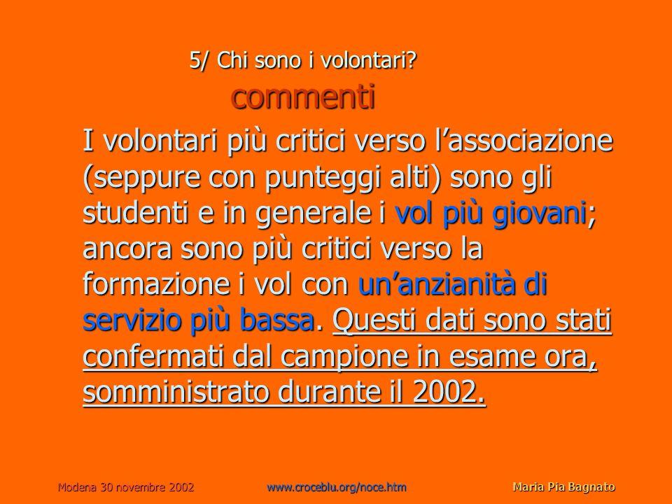 Modena 30 novembre 2002www.croceblu.org/noce.htmMaria Pia Bagnato I volontari più critici verso lassociazione (seppure con punteggi alti) sono gli stu