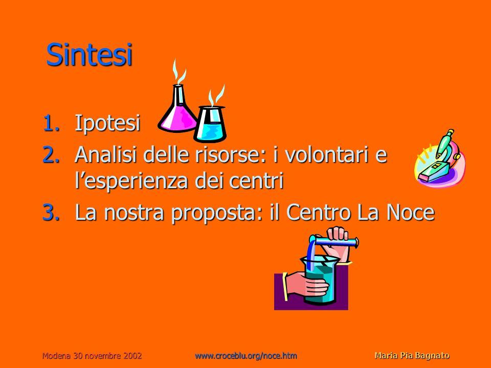 Modena 30 novembre 2002www.croceblu.org/noce.htmMaria Pia Bagnato Sintesi 1.Ipotesi 2.Analisi delle risorse: i volontari e lesperienza dei centri 3.La