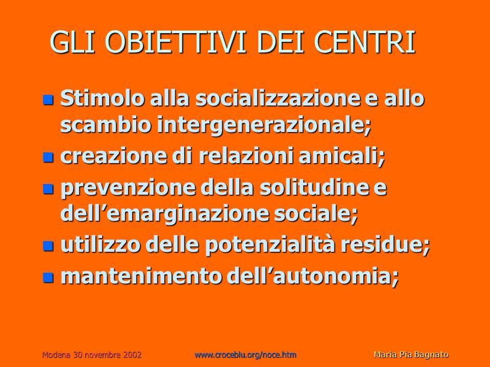 Modena 30 novembre 2002www.croceblu.org/noce.htmMaria Pia Bagnato GLI OBIETTIVI DEI CENTRI n Stimolo alla socializzazione e allo scambio intergenerazi