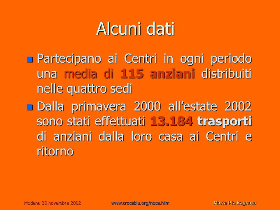 Modena 30 novembre 2002www.croceblu.org/noce.htmMaria Pia Bagnato Alcuni dati n Partecipano ai Centri in ogni periodo una media di 115 anziani distrib