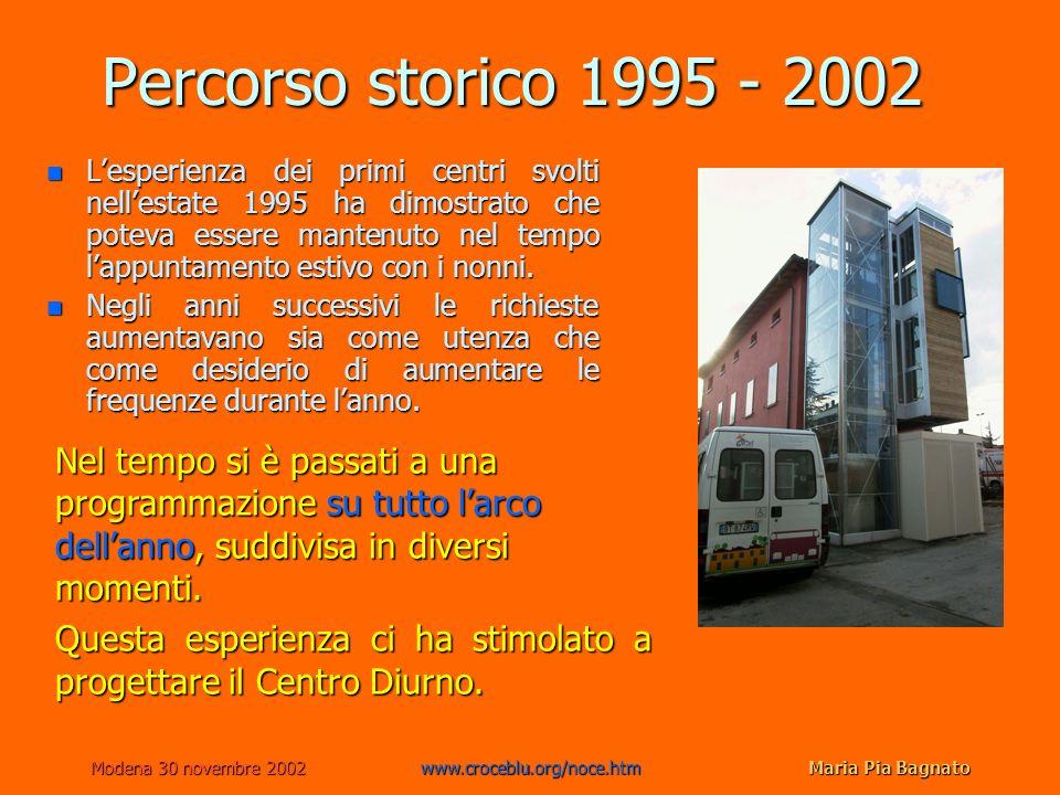 Modena 30 novembre 2002www.croceblu.org/noce.htmMaria Pia Bagnato Percorso storico 1995 - 2002 n Lesperienza dei primi centri svolti nellestate 1995 ha dimostrato che poteva essere mantenuto nel tempo lappuntamento estivo con i nonni.