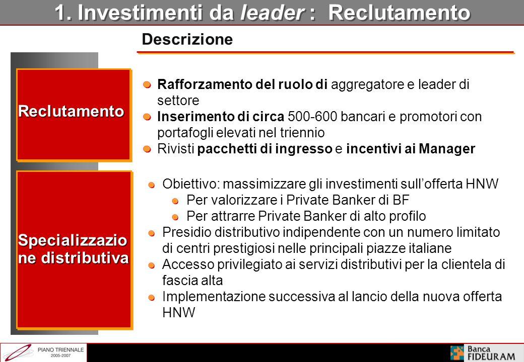 1. Investimenti da leader : Potenziamento dellAsset Management Investimenti nella struttura di Asset Management: Investimenti nella struttura di Asset