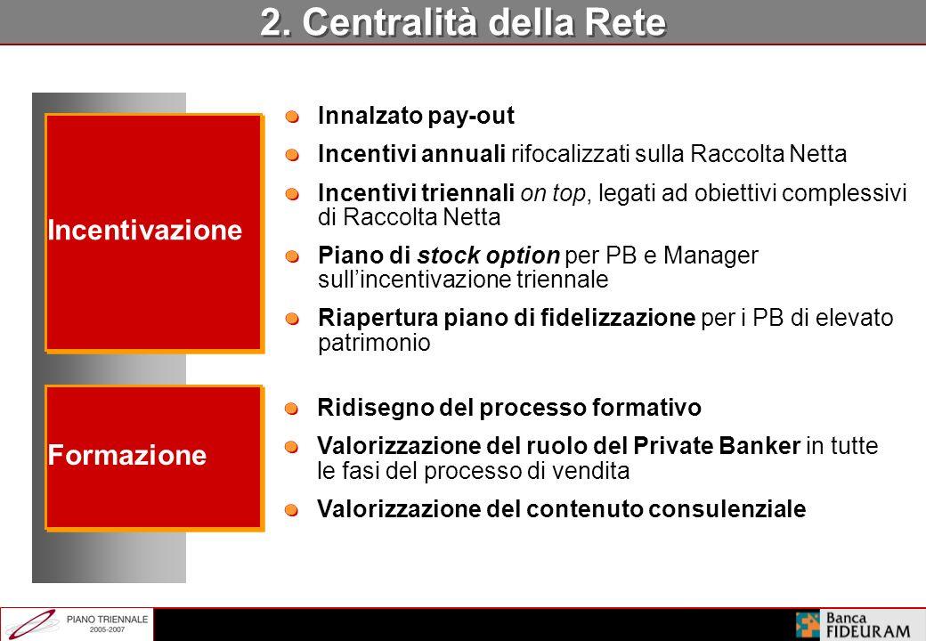 Descrizione 1. Investimenti da leader : Reclutamento Rafforzamento del ruolo di aggregatore e leader di settore Inserimento di circa 500-600 bancari e