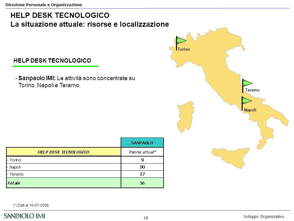 Direzione Personale e Organizzazione 18 Sviluppo Organizzativo HELP DESK TECNOLOGICO La situazione attuale: risorse e localizzazione -Sanpaolo IMI: Le