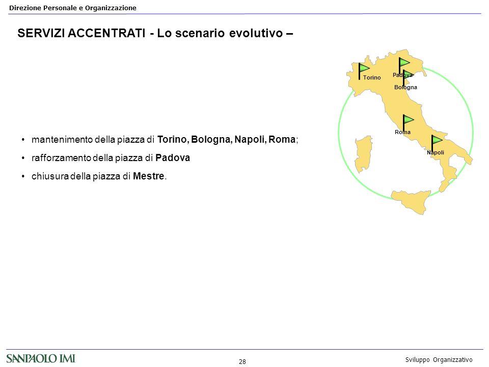 Direzione Personale e Organizzazione 28 Sviluppo Organizzativo SERVIZI ACCENTRATI - Lo scenario evolutivo – mantenimento della piazza di Torino, Bolog
