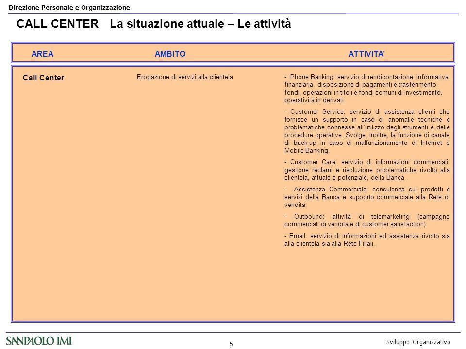 Direzione Personale e Organizzazione 5 Sviluppo Organizzativo CALL CENTERLa situazione attuale – Le attività AREAATTIVITAAMBITO Call Center - Phone Ba