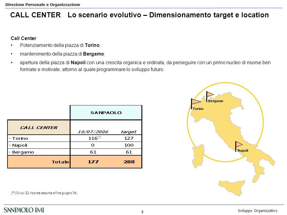 Direzione Personale e Organizzazione 8 Sviluppo Organizzativo CALL CENTERLo scenario evolutivo – Dimensionamento target e location Call Center Potenzi