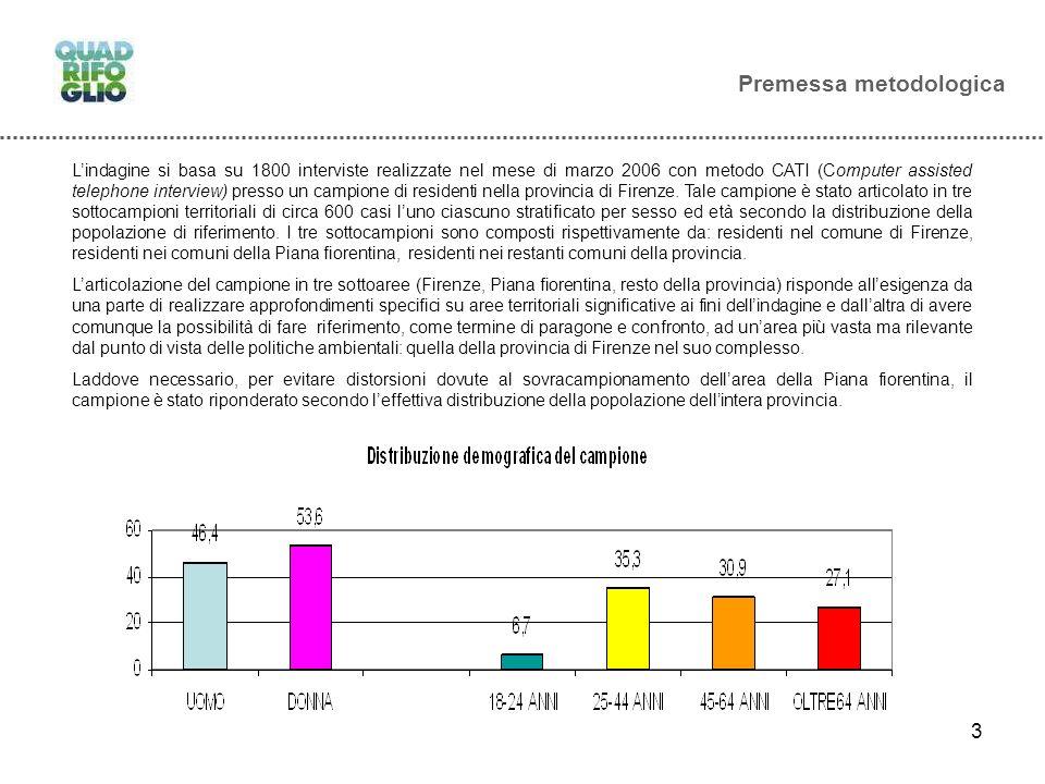3 Premessa metodologica Lindagine si basa su 1800 interviste realizzate nel mese di marzo 2006 con metodo CATI (Computer assisted telephone interview) presso un campione di residenti nella provincia di Firenze.