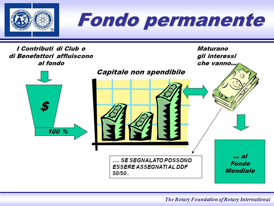 The Rotary Foundation of Rotary International Fondo permanente $ 100 % Capitale non spendibile I Contributi di Club o di Benefattori affluiscono al fondo Maturano gli interessi che vanno… … al Fondo Mondiale ….