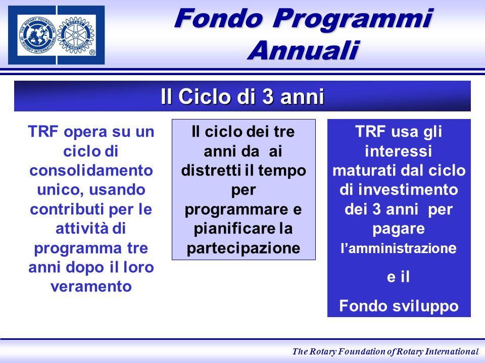 The Rotary Foundation of Rotary International Fondo Programmi Annuali Il Ciclo di 3 anni TRF usa gli interessi maturati dal ciclo di investimento dei 3 anni per pagare lamministrazion e e il Fondo sviluppo Il ciclo dei tre anni da ai distretti il tempo per programmare e pianificare la partecipazione TRF opera su un ciclo di consolidamento unico, usando contributi per le attività di programma tre anni dopo il loro veramento