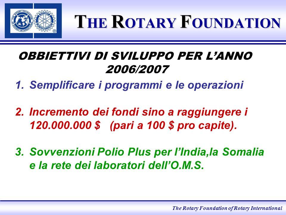 The Rotary Foundation of Rotary International T HE R OTARY F OUNDATION OBBIETTIVI DI SVILUPPO PER LANNO 2006/2007 1.Semplificare i programmi e le operazioni 2.Incremento dei fondi sino a raggiungere i 120.000.000 $ (pari a 100 $ pro capite).